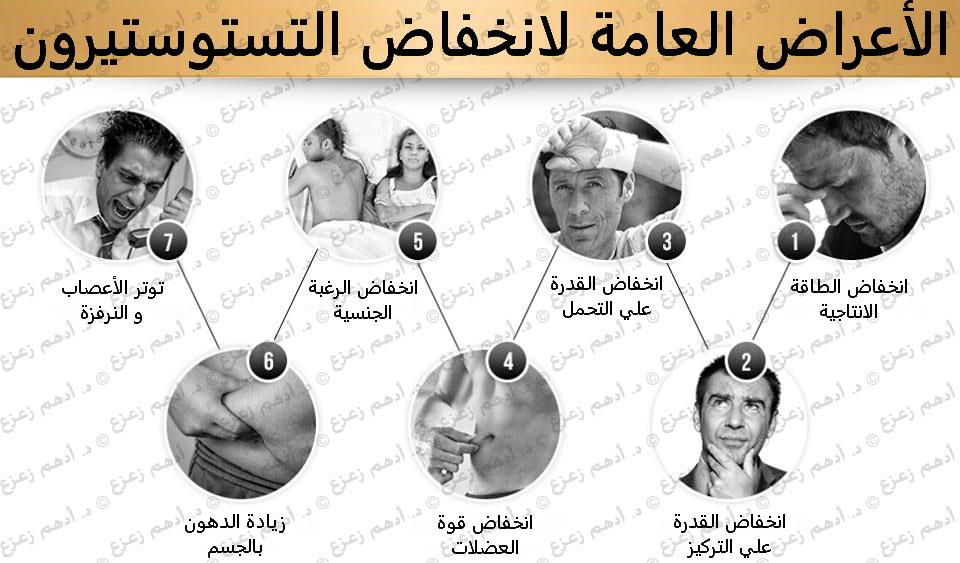 أعراض انخفاض التستوستيرون